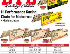 Motocross Sprint3